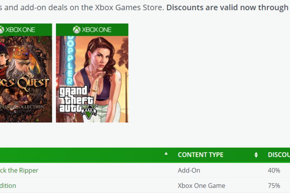 Недельные скидки Xbox One и Xbox 360