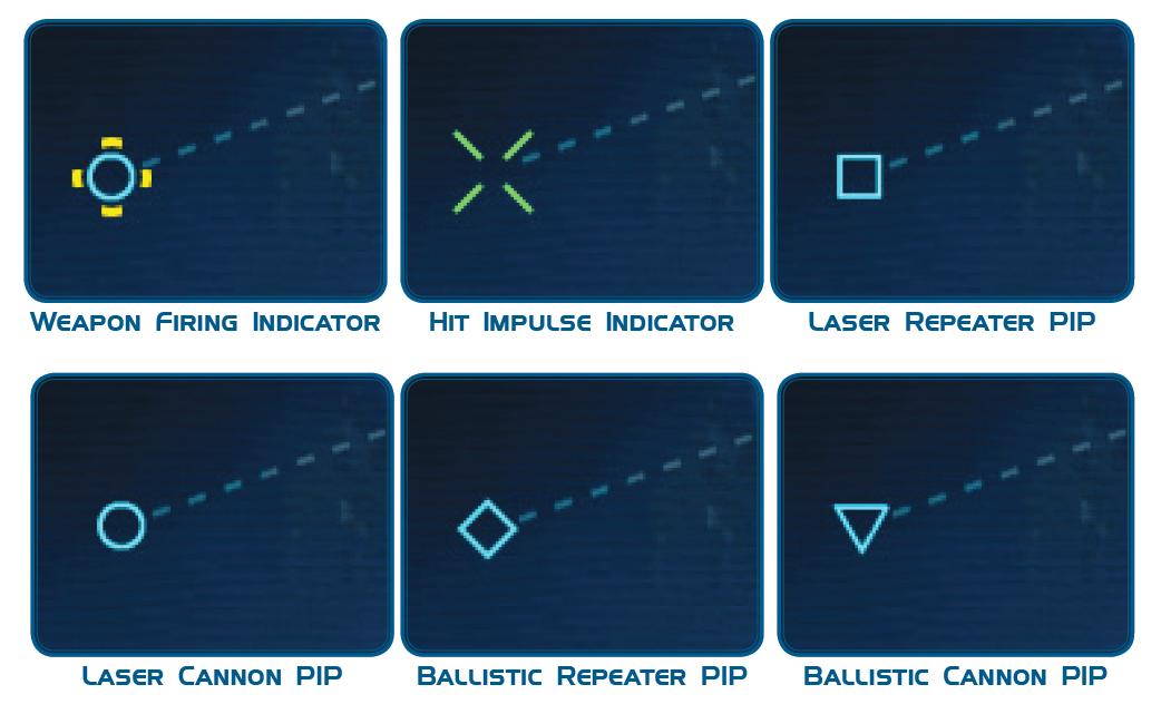 Система прицеливания и её индикация