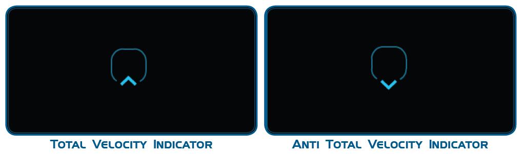 Система индикации движения