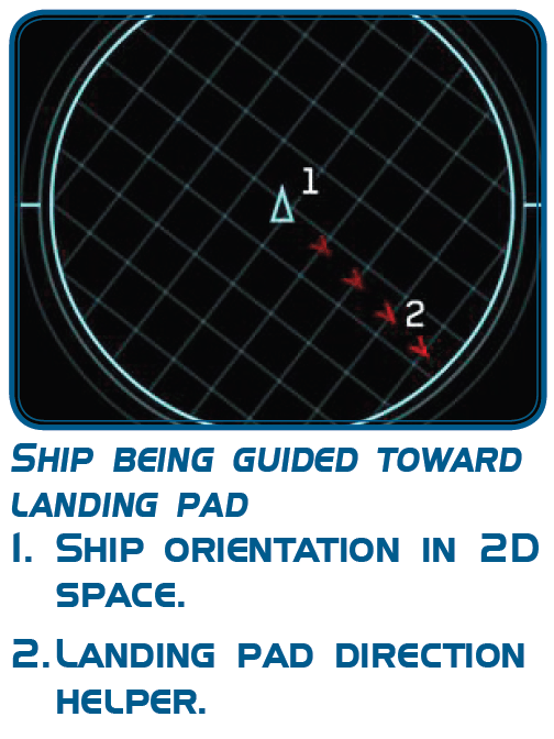Индикатор показывает направление посадочной зоны