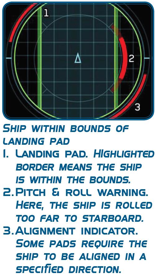 Индикация при посадке
