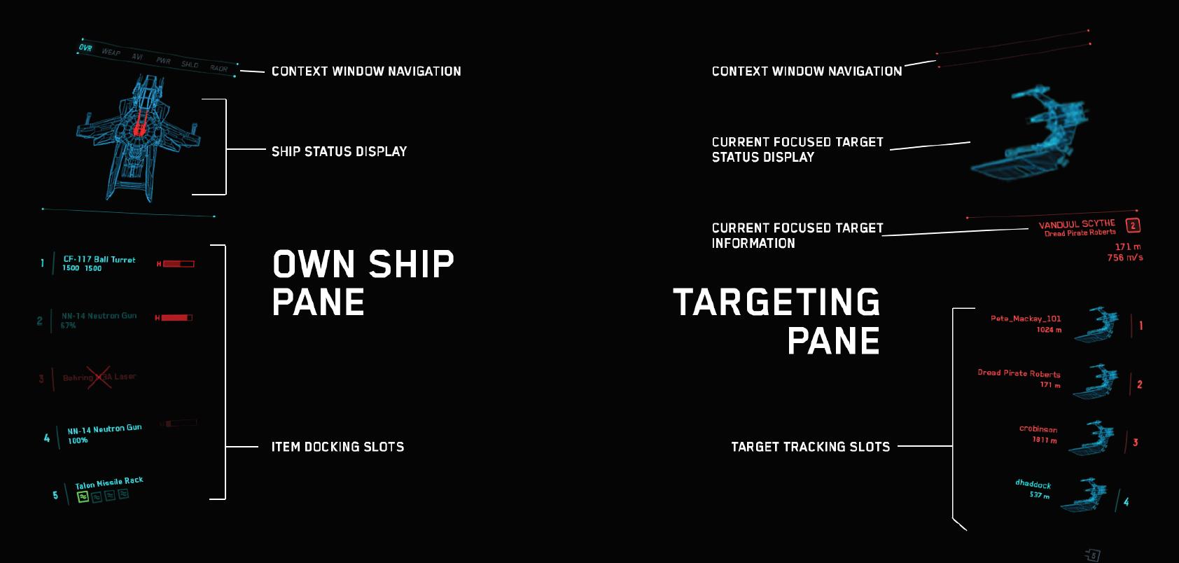 Интерфейс боевого визора