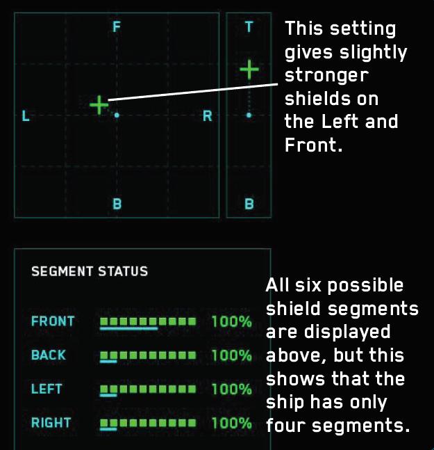Распределение щитов