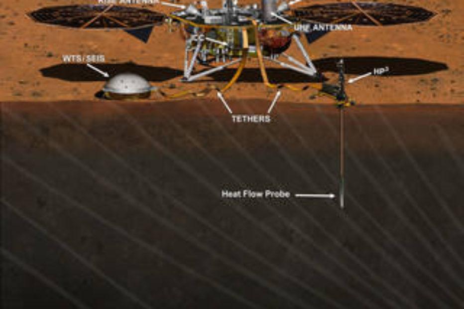 Новая миссия НАСА для исследования недр Красной планеты