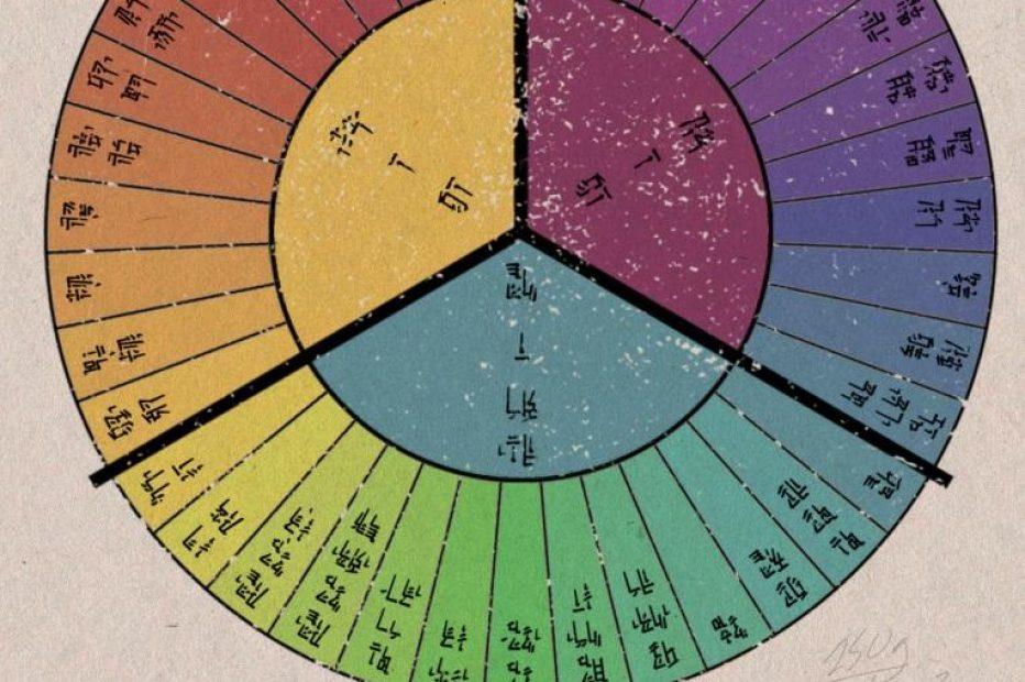 Галактопедия: Кухня Кси'Ан (Шиан, Сиан)