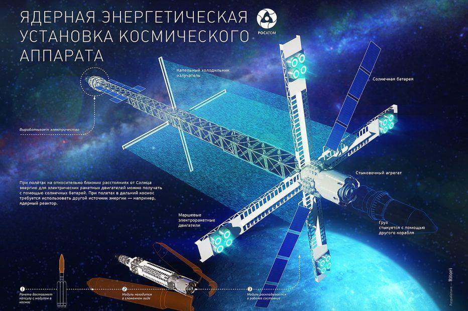 Космический буксир России